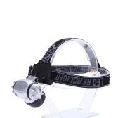 21 LED 4 Mode Headlamp Head Light Lamp Flashlight Hiking Camping Night Fishing Water-resistant