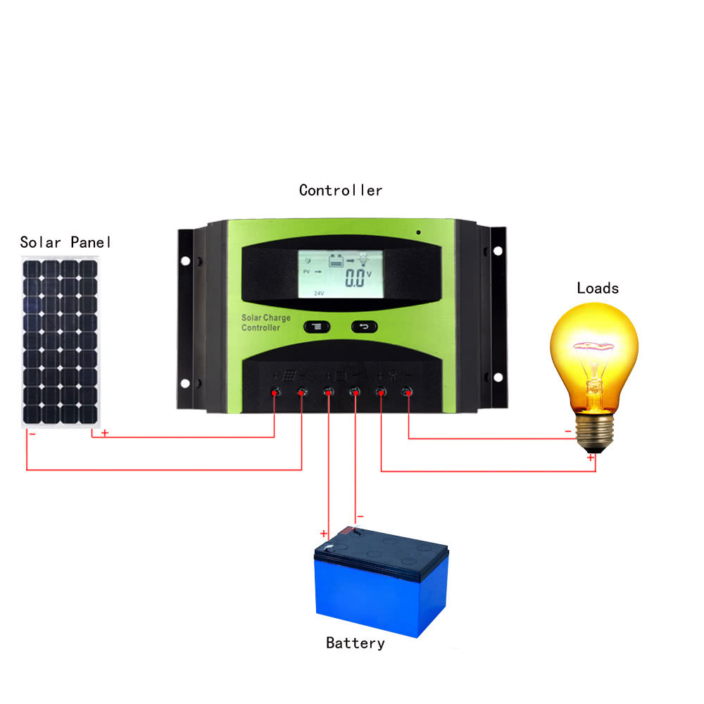2012 Charge Controller Buyers Guide Home Power