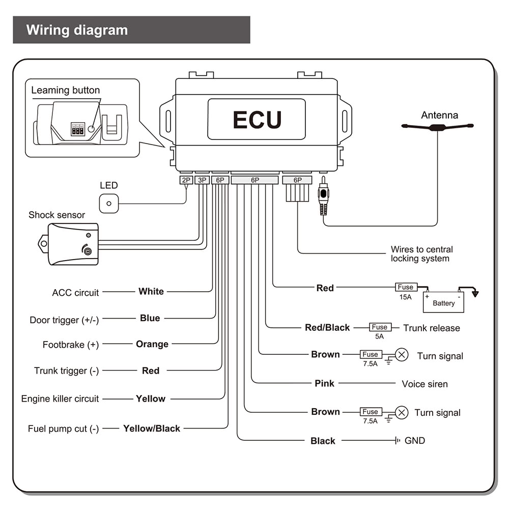 Falcon Car Alarm Wiring Diagram : And audiovox car alarm wiring diagram with door lock