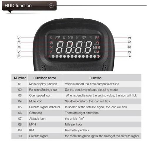 Buy KKmoon Multi-function Car HUD Head Display KM/h & MPH Speeding Warning Windshield Project System
