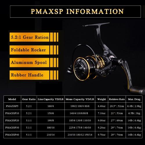ABU GARCIA PRO MAX SP Spinning Fishing Reel PMAXSP5-40 61BB Low Profile Freshwater Saltewater Fishing Reel