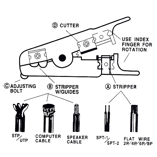 Cable Stripping Cutter от Tomtop.com INT